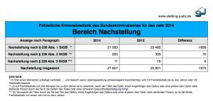 KPS2014-Nachstellung